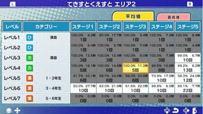 【読むトレGO! for 任天堂スイッチ】のクリア画面